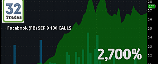 $FB 130 CALLS – A Mere 2,700% In 1/2 A Session